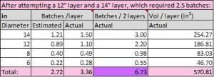 correlation calc